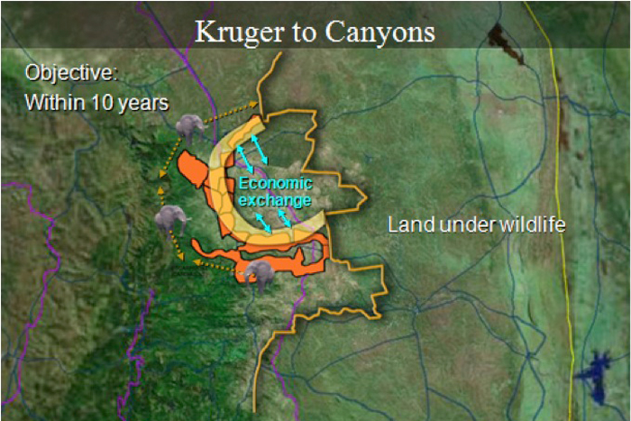 Kruger to Canyons