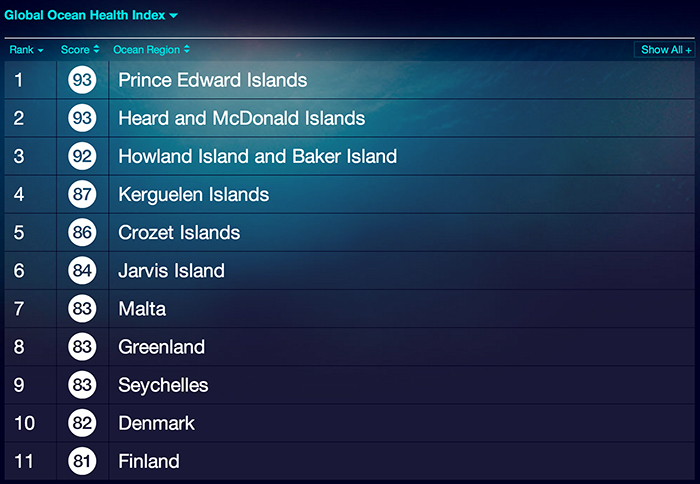 Ocean_Health_Index
