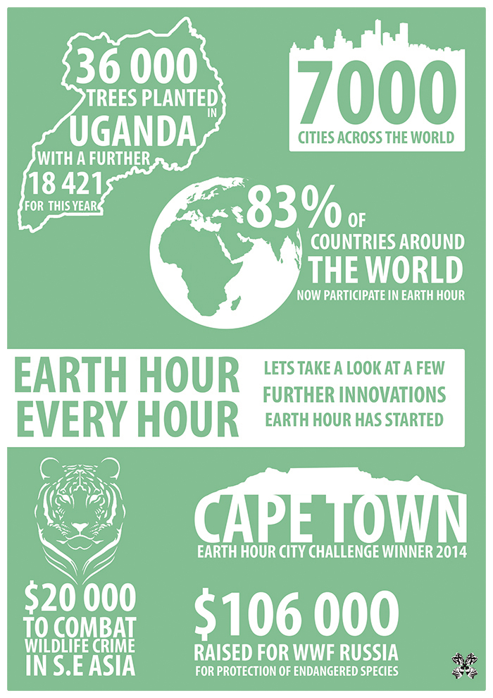 Earth-Hour-Infographic2