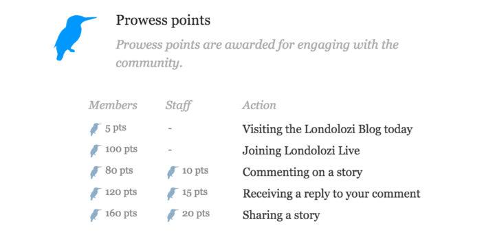 Londolozi-Live-Prowess-Points